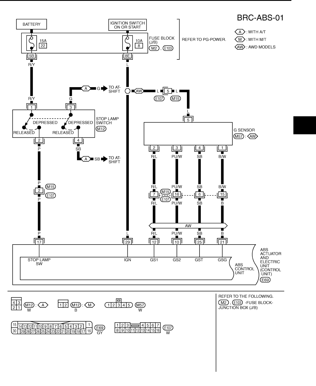 nissan xtrail t30 workshop manual 2006 (9) pdf2006 Nissan An Wiring Diagram Nissan Xtrail Wiring Diagram And #17