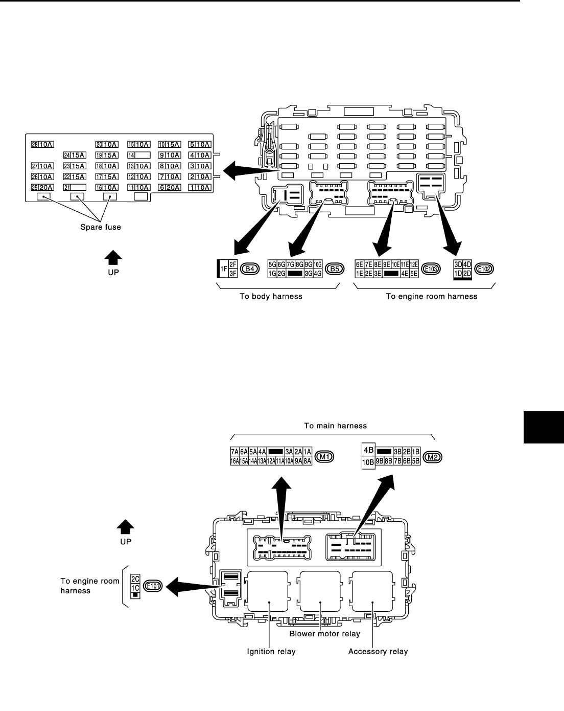 05 Nissan X Trail Fuse Box Diagram Schematics Wiring Diagrams Elgrand Xtrail T30 Workshop Manual 2005 32 Pdf Frontier Pathfinder