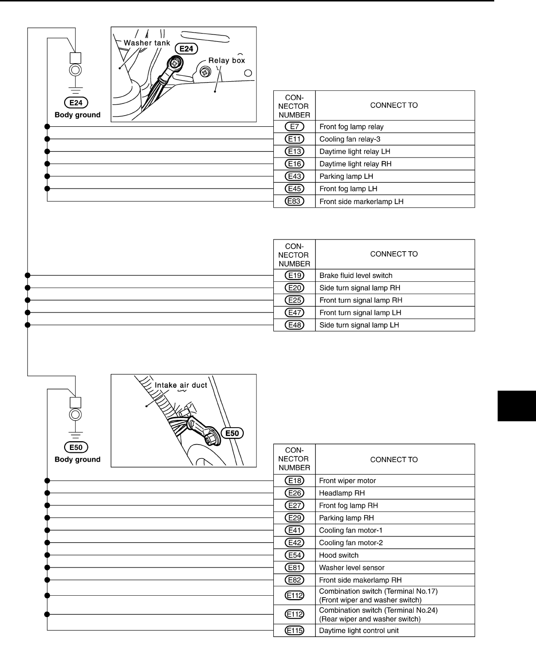 Nissan XTrail T30 Workshop Manual 2005 32 PDF