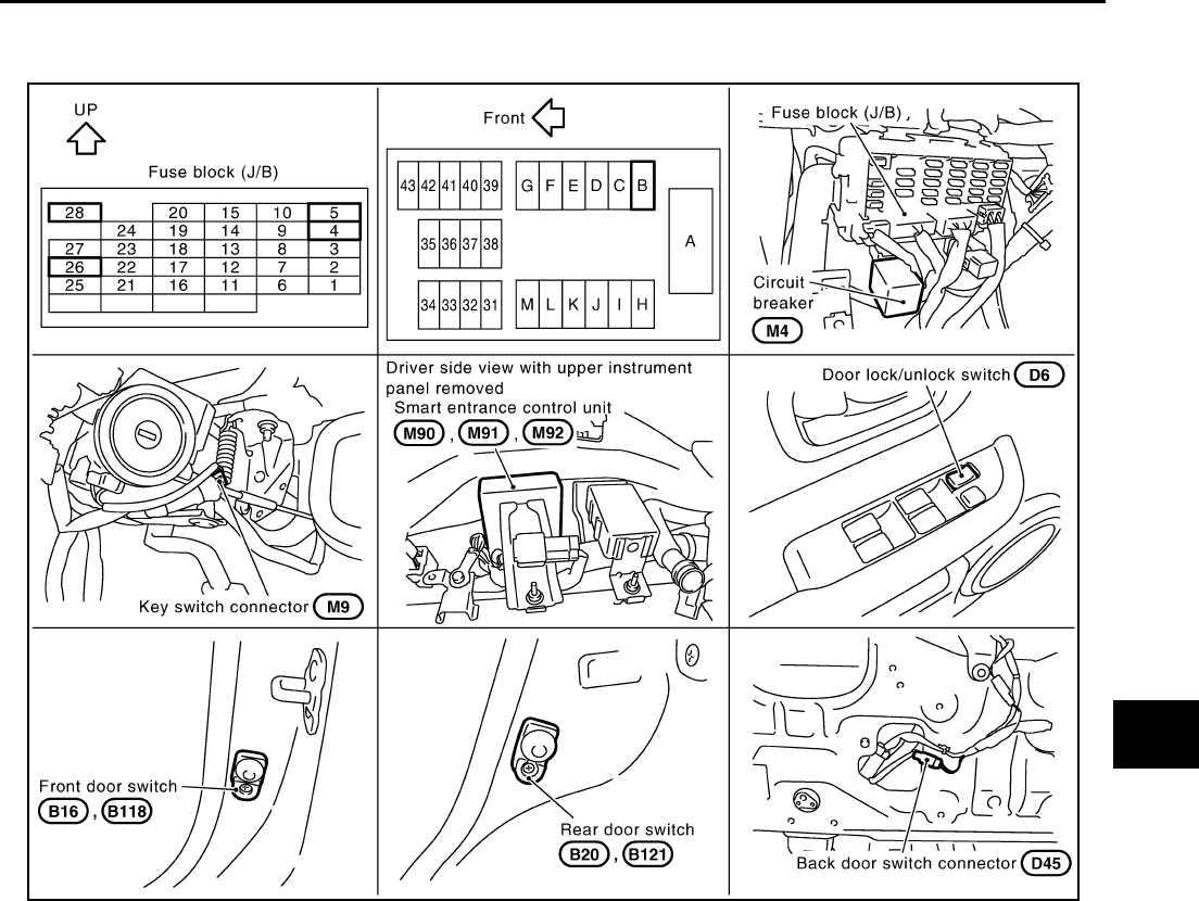 bg2d nissan xtrail t30 workshop manual 2005 (7) pdf nissan x trail t30 wiring diagram at gsmx.co
