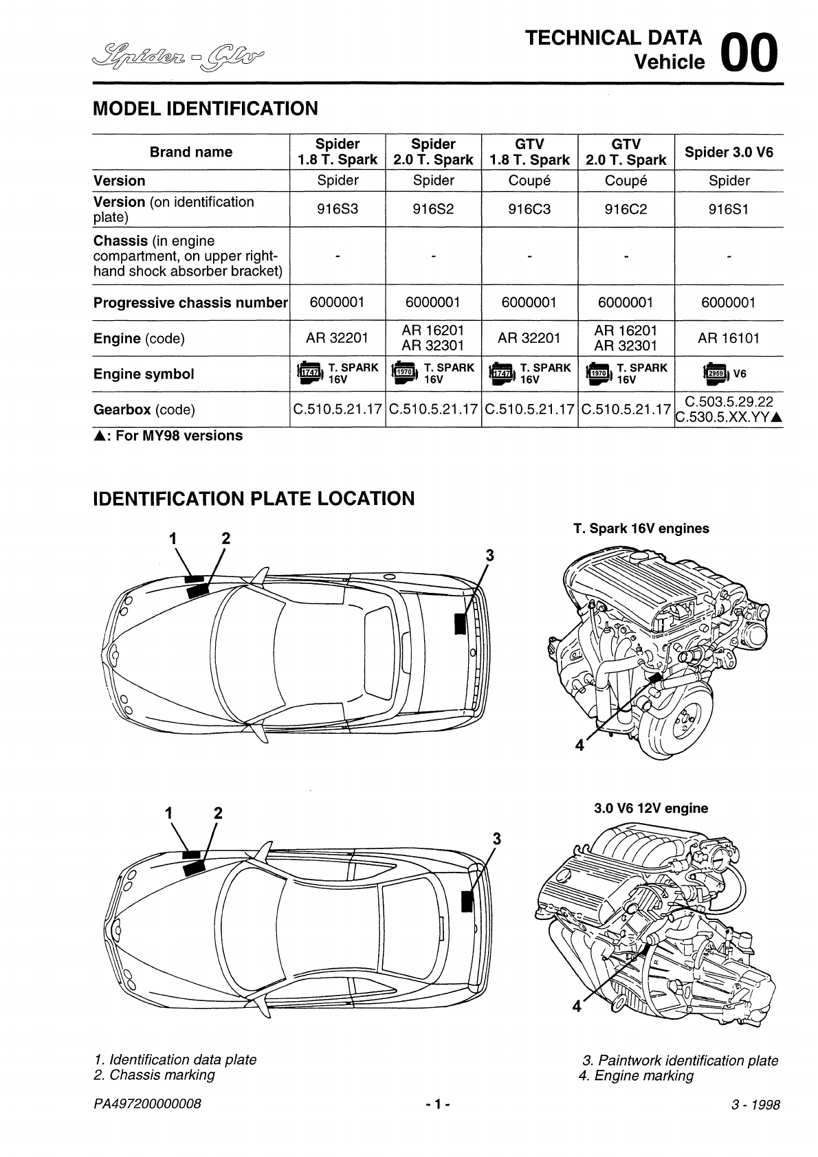 See our other Alfa Romeo GTV Manuals: