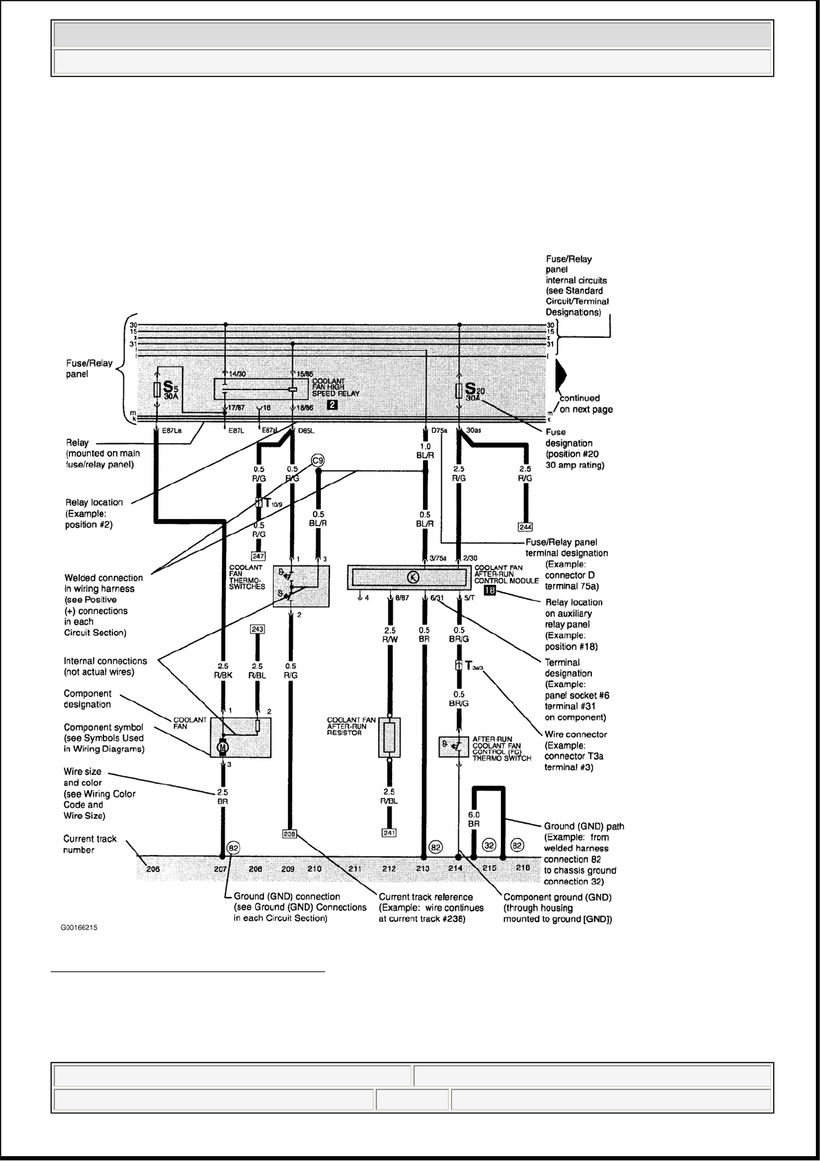 92 Audi S4 Engine Diagram | Wiring Schematic Diagram  Audi S Engine Diagram on wildfire diagram, dual fuel tank plumbing diagram, 2007 audi s4 suspension diagram, 93 accord stereo wire diagram,