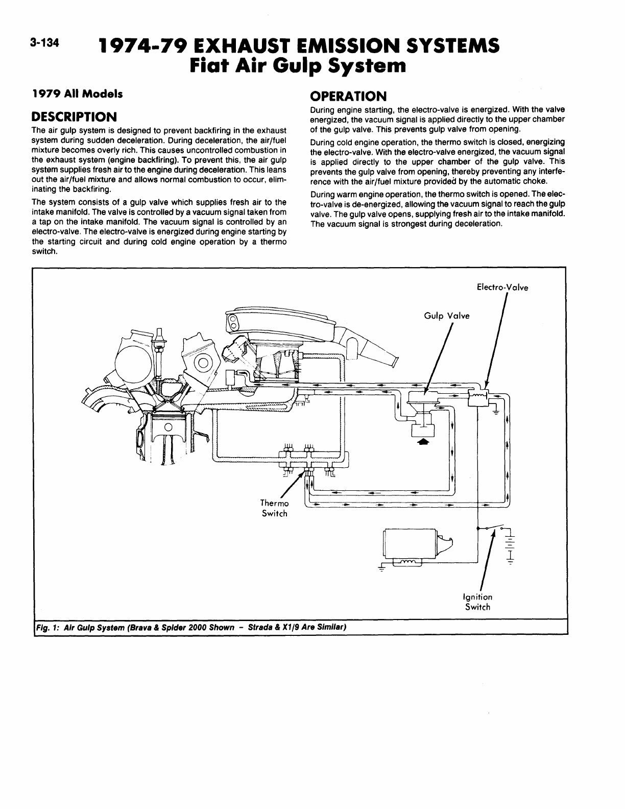 Ignition Switch 1979 Fiat X1 9 Free Download 79 124 Schematic X19 Workshop Manual Instructions Pdf Rally Racing At