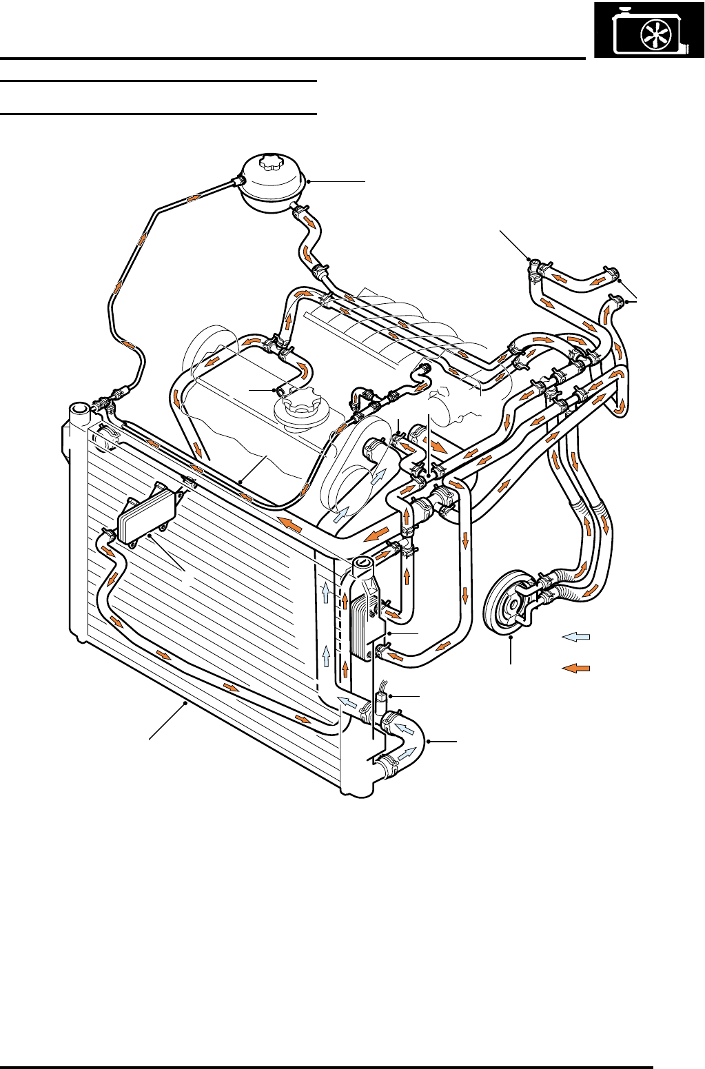 Rover Engine Cooling Diagram Wiring Library Diagrams