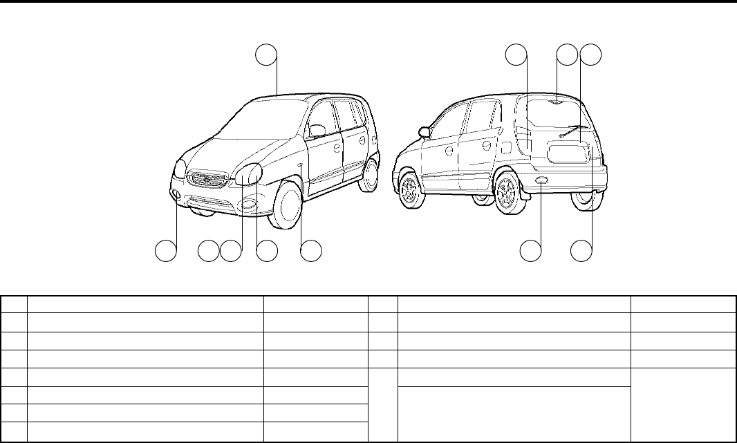 Hyundai Atos Owners Manual PDF | Page 119