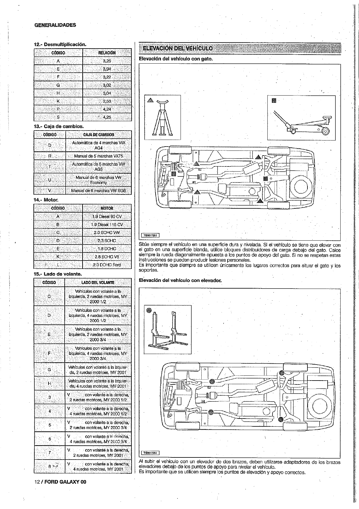 ford galaxy 2000 workshop manual spanish pdf Ford Galaxy 7 Seater ford galaxy workshop manual download
