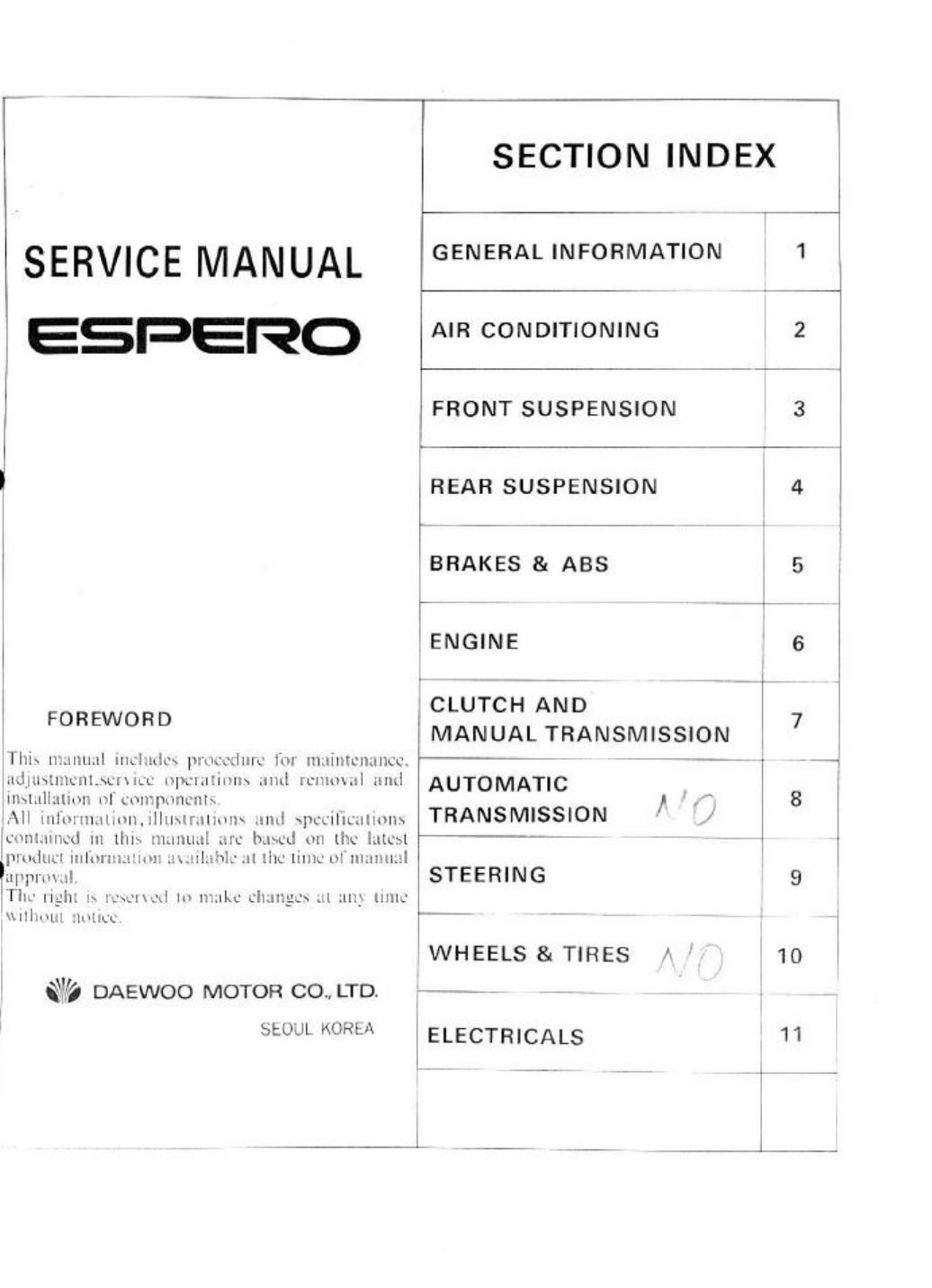 See our other Daewoo Espero Manuals: