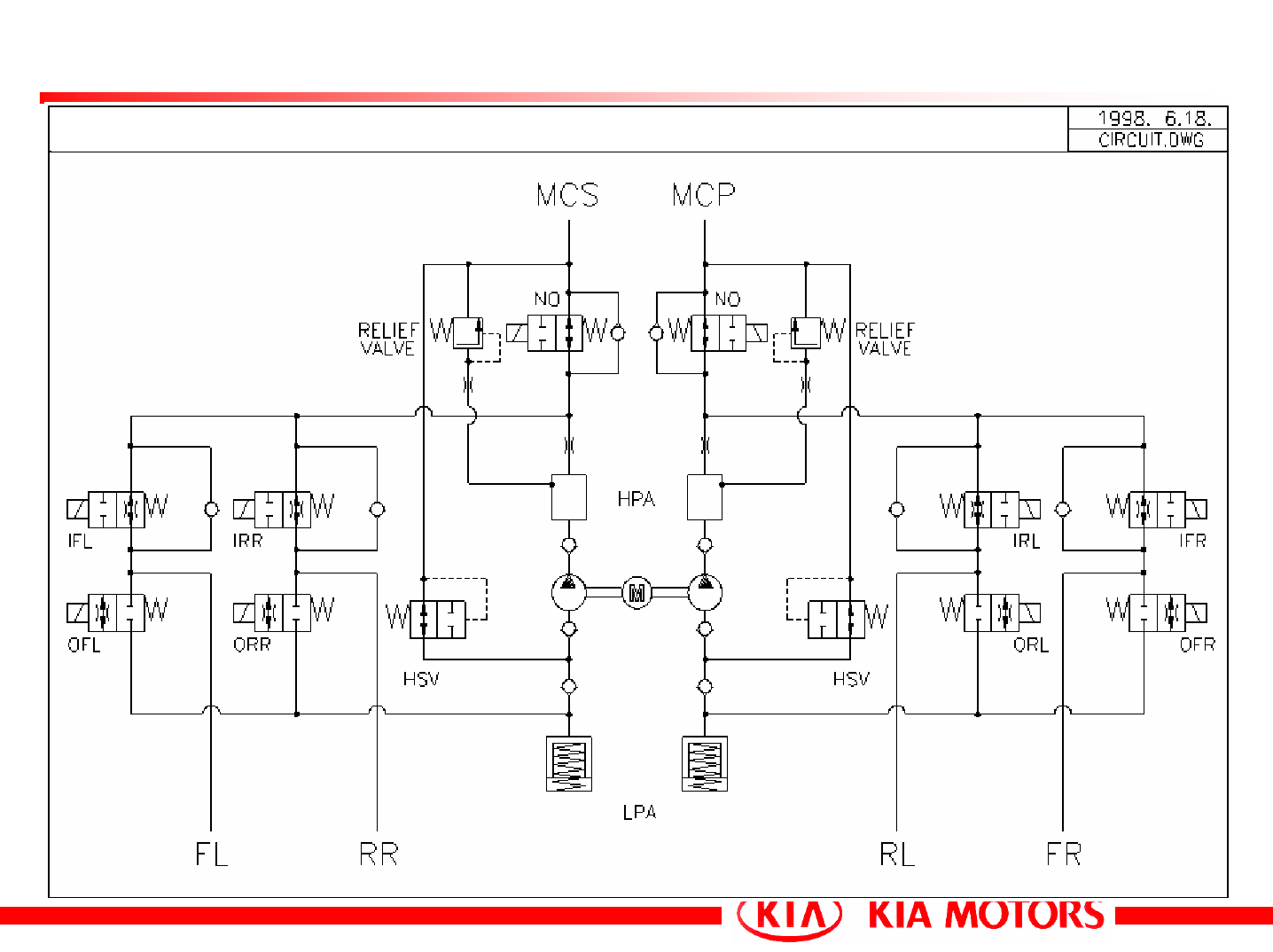 Fantastic Kia Carens Wiring Diagram Wiring Library Wiring Database Gramgelartorg