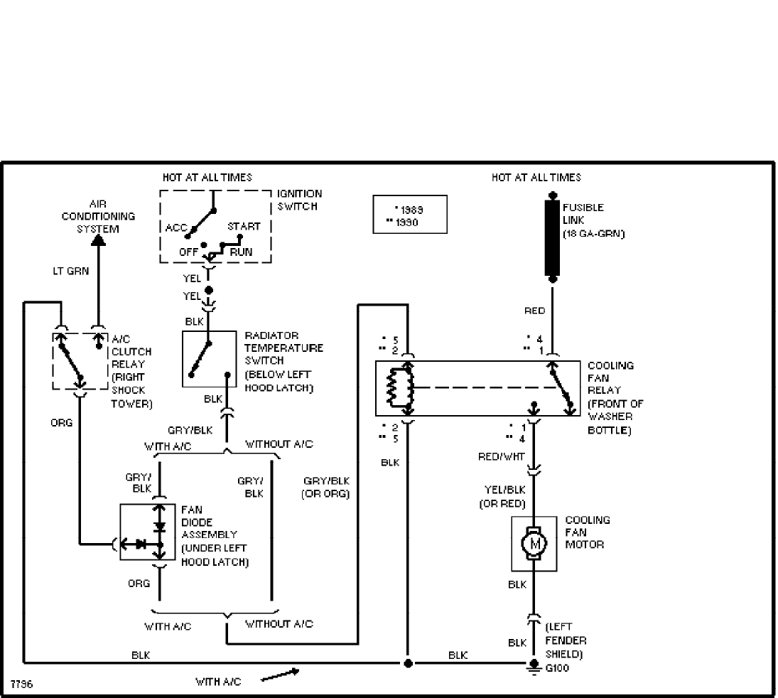 Jeep Cherokee 1989 Misc Documents System Wiring Diagram Pdf