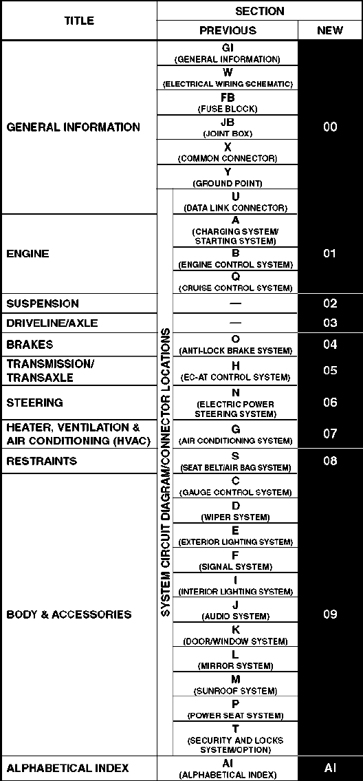 mazda 6 misc documents wiring diagram pdf  download 2008 mazda 6 wiring diagram