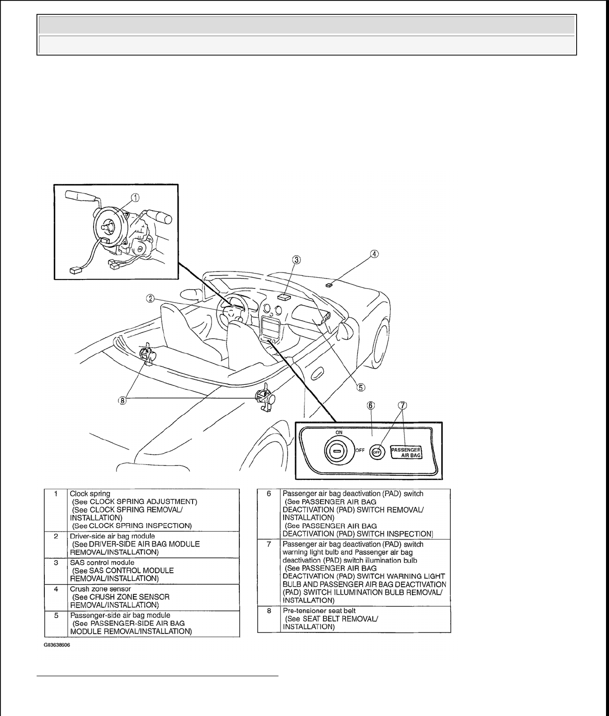 Mazda 6 Airbag Wiring Diagram Schematics 2005 Tribute Harness Clockspring Pdf Schematic Diagrams 2014