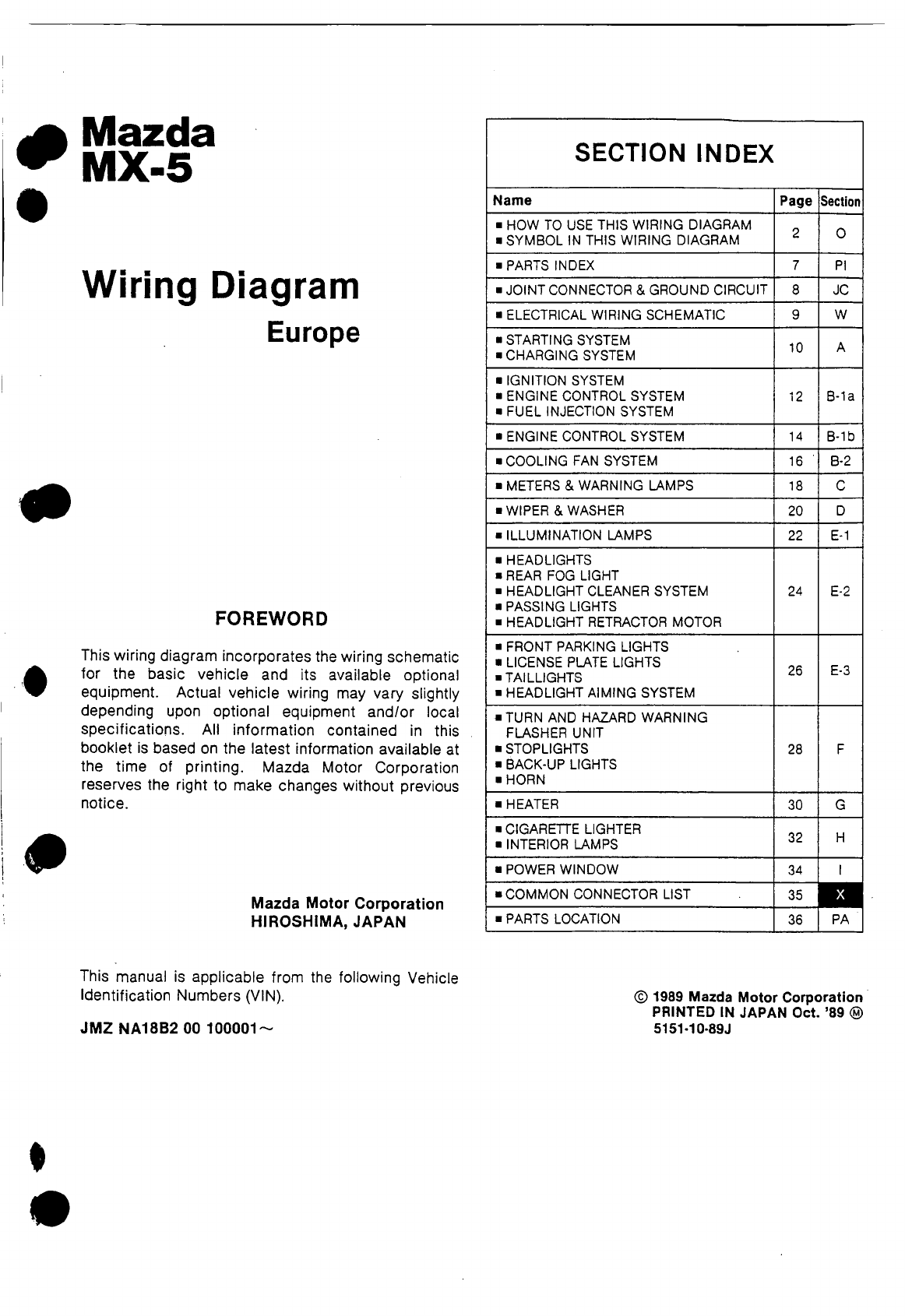 mazda mx 5 1989 misc documents wiring diagram pdf