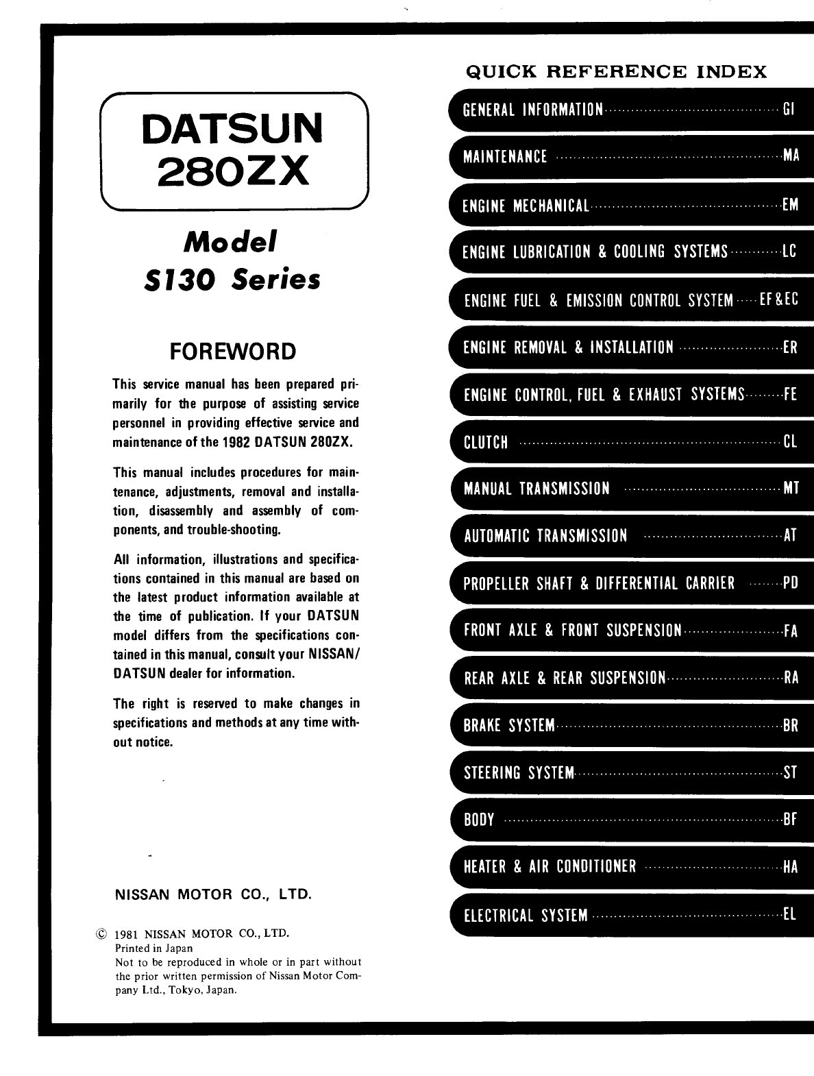 See our other Nissan 280 ZX Manuals: