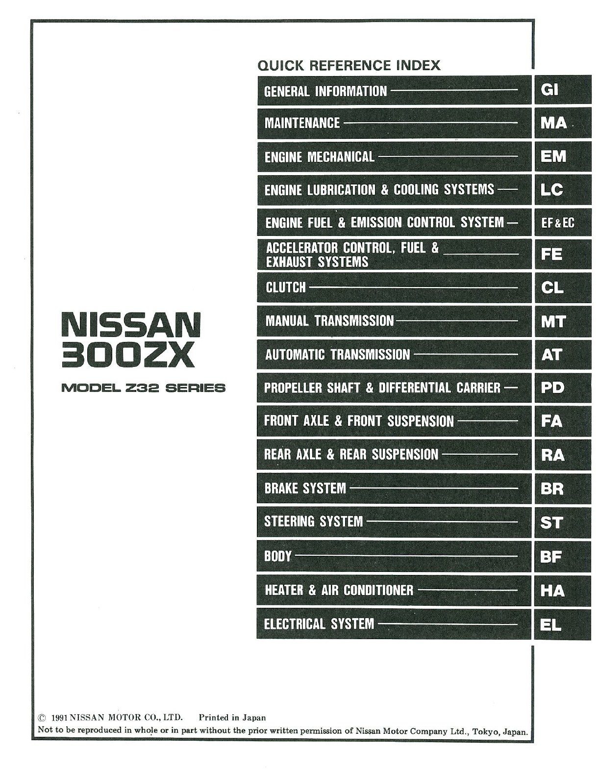See our other Nissan 300 ZX Manuals: Nissan 300 ZX 1991 Owners Manual · Nissan  300ZX 1993 Workshop Manual
