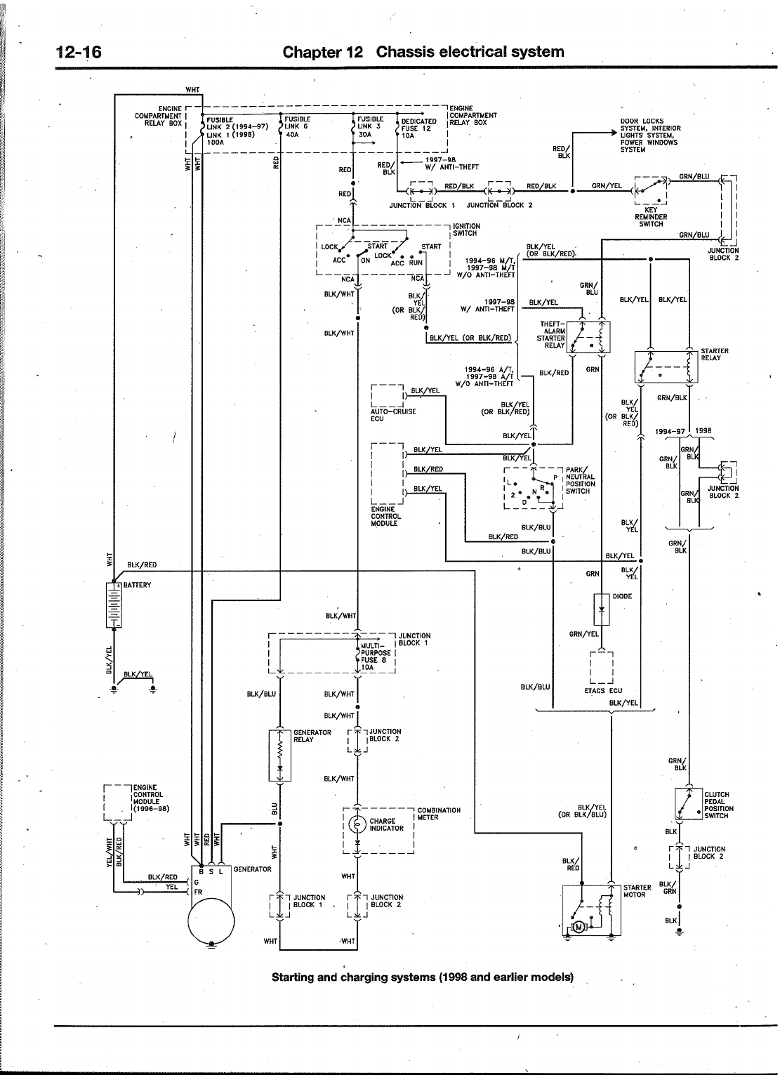 Mitsubishi Wiring Diagrams Schematics Diagram Alfa Romeo Galant 1994 2003 Misc Document Pdf