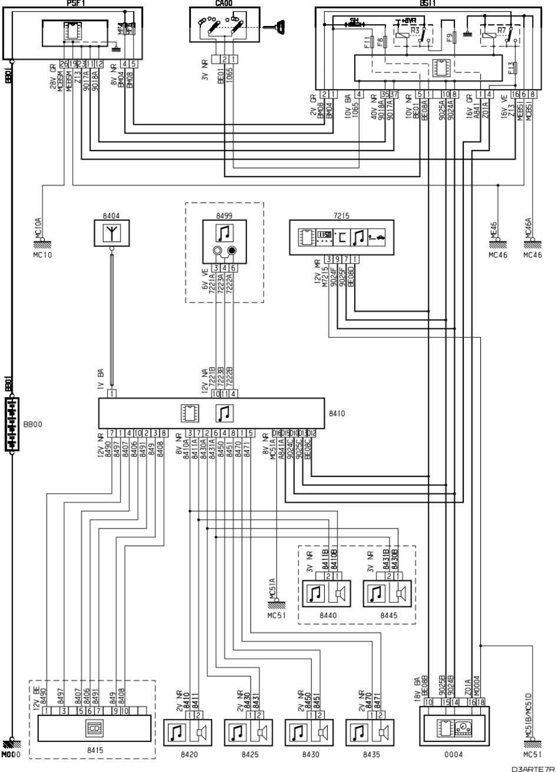 Peugeot Navigation Wiring Diagram | Wiring Library