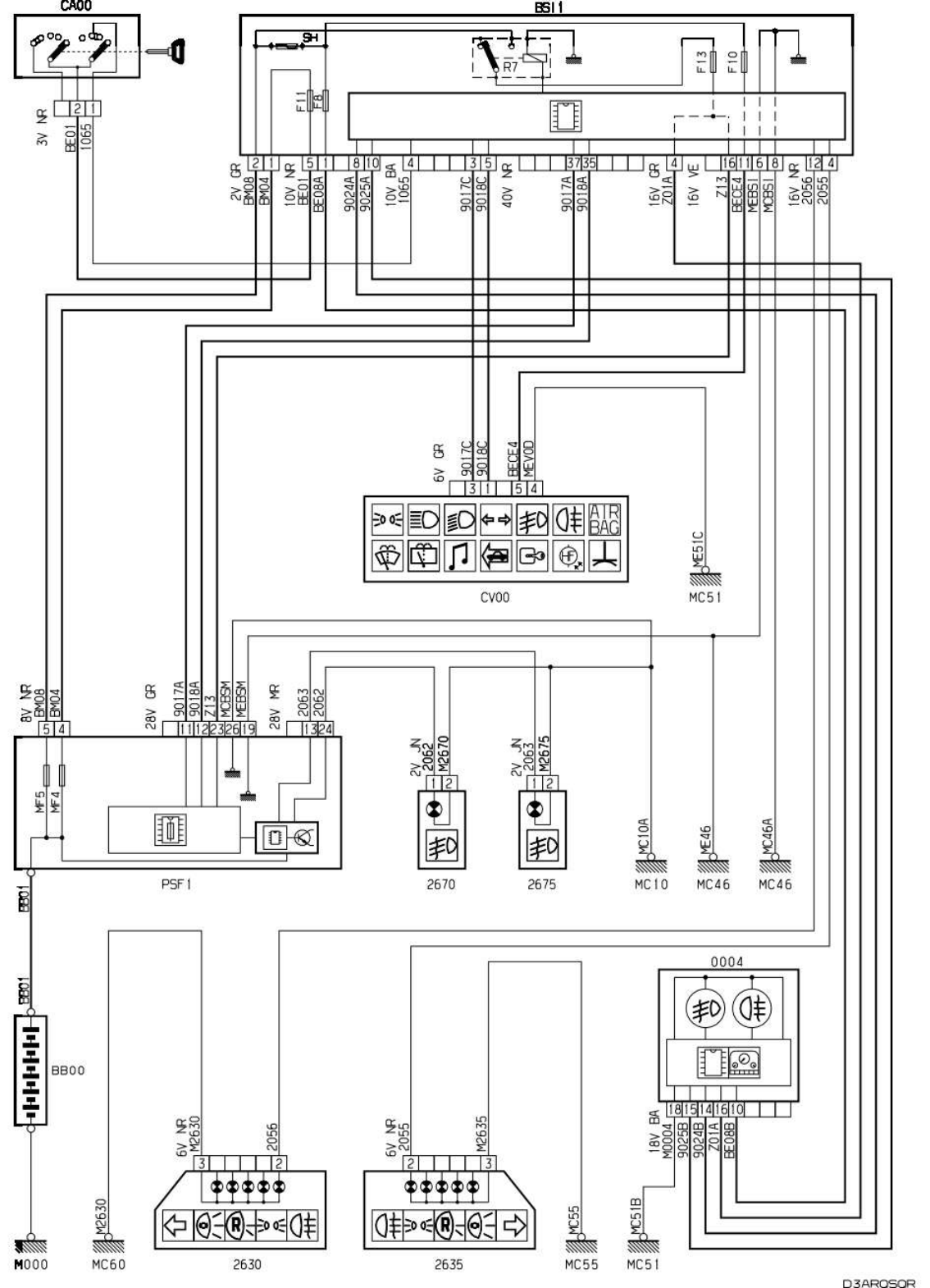 Peugeot 308 Wiring Diagram
