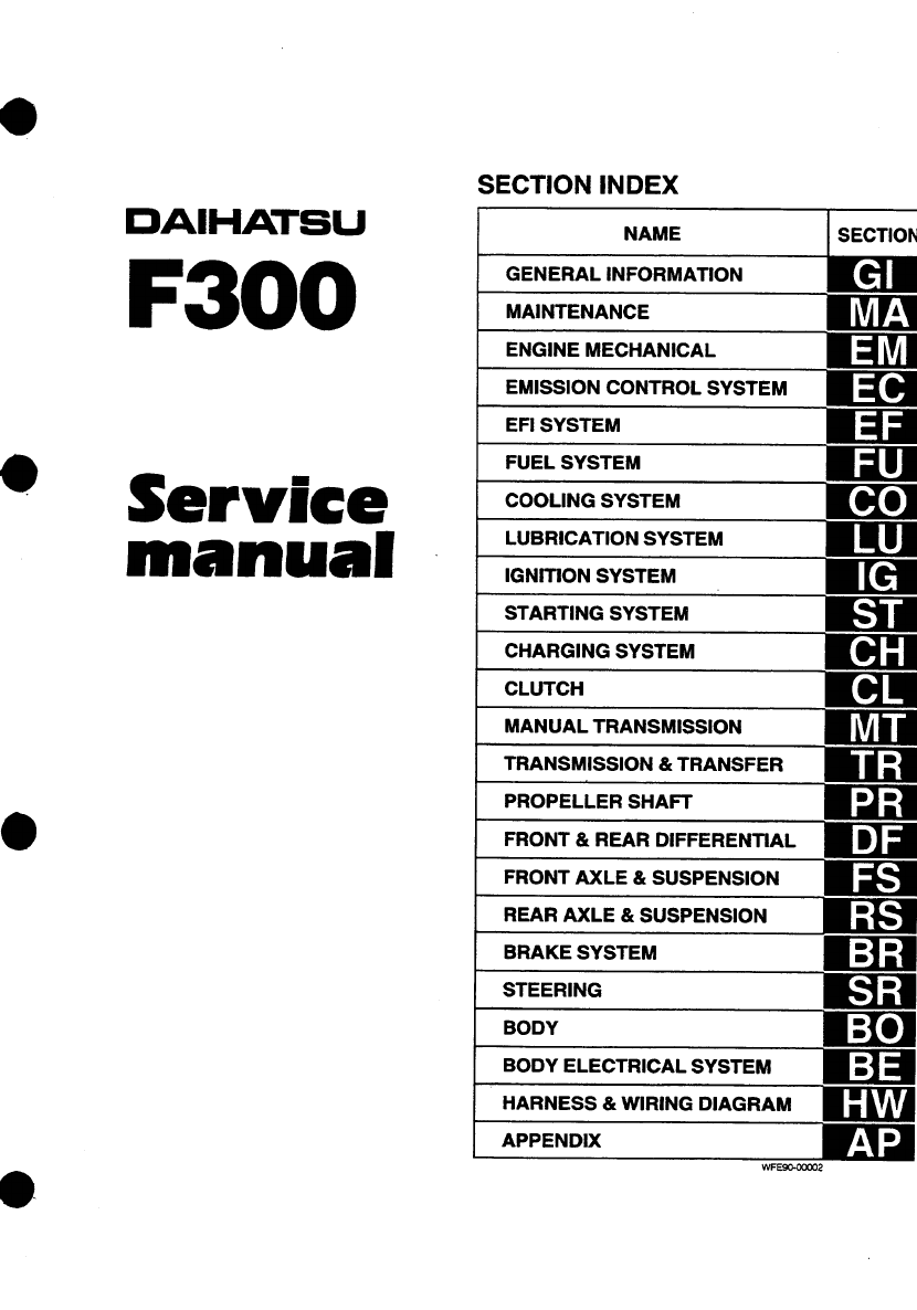 See our other Daihatsu Feroza-Sportrak Manuals: