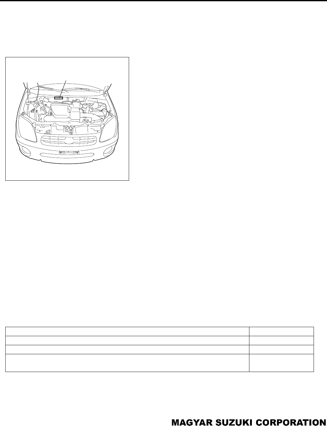 Suzuki Ignis 2003 Misc Documents Wiring Diagram Pdf