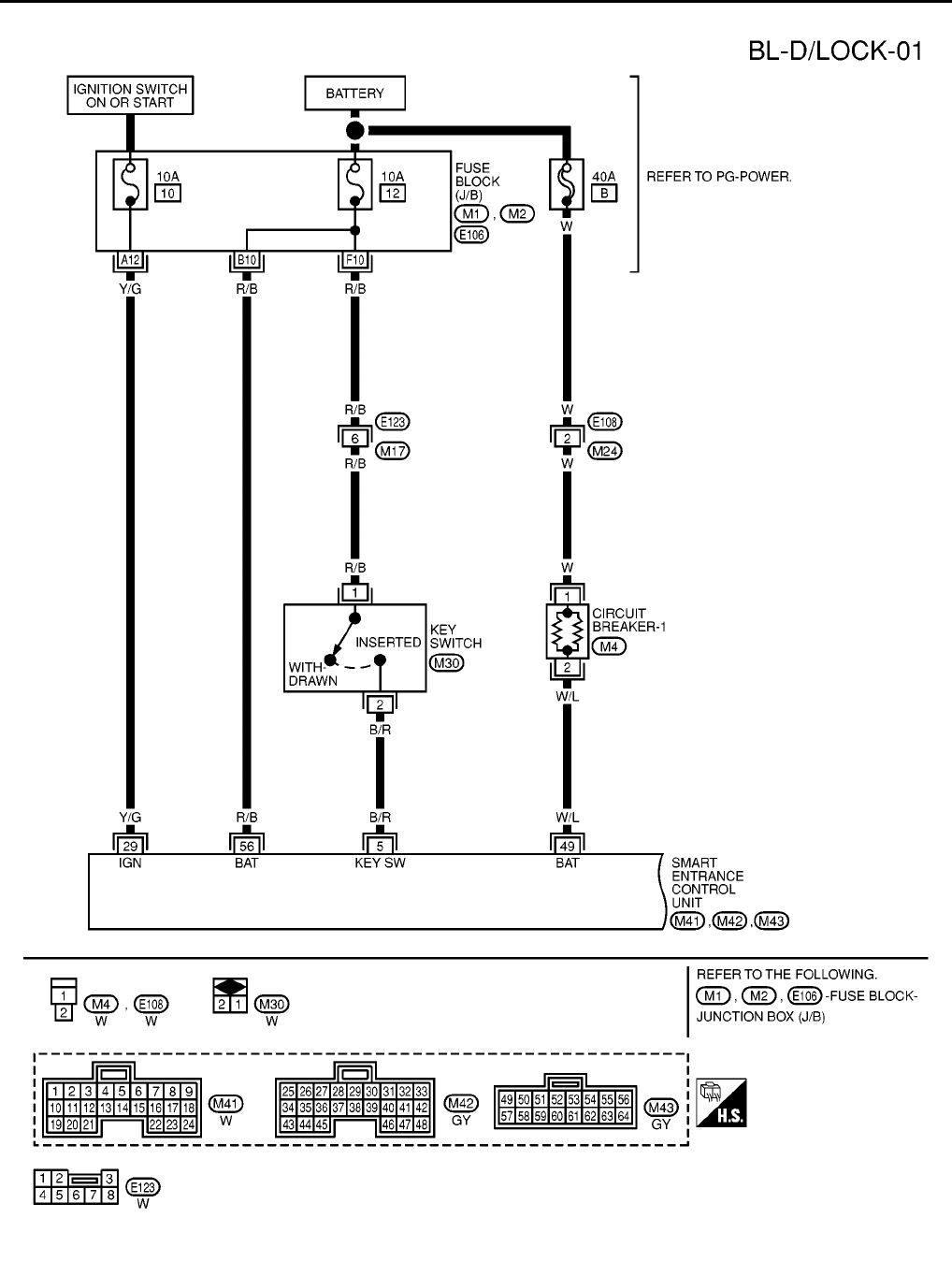 Nissan Terrano Central Locking Wiring Diagram Great Installation Navara D22 Primera Library Rh 27 Yoobi De Juke Pneumatic