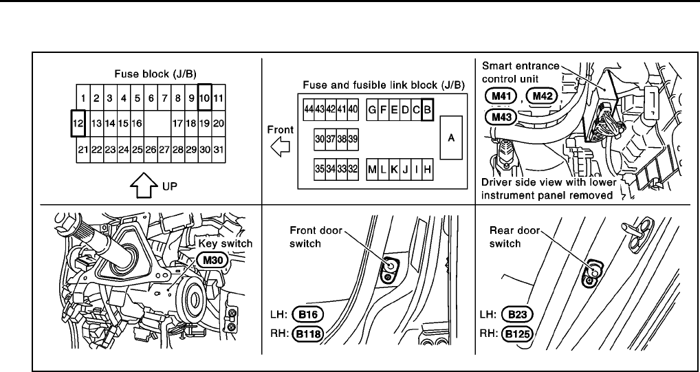 bg52 nissan primera (p12) workshop manual 2005 (7) pdf nissan primera p12 fuse box diagram at soozxer.org