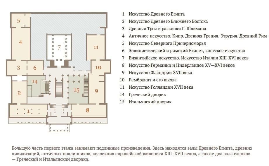 Первый этаж Пушкинского музея