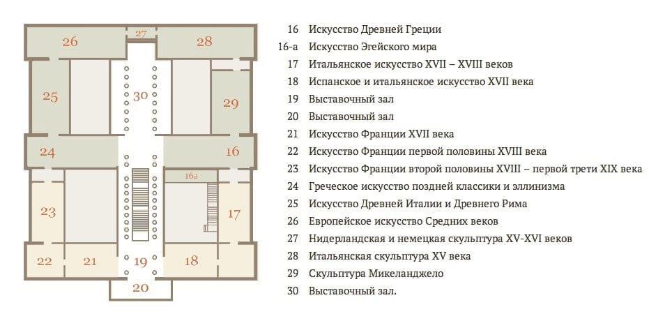 Второй этаж Пушкинского музея
