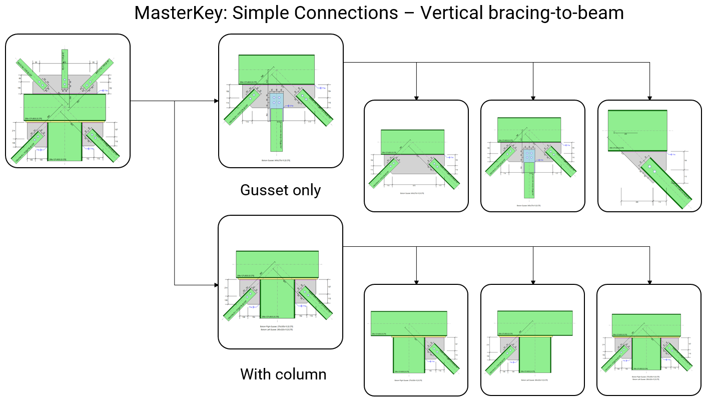 MasterKey: Simple Connections - Vertical bracing to beam connections