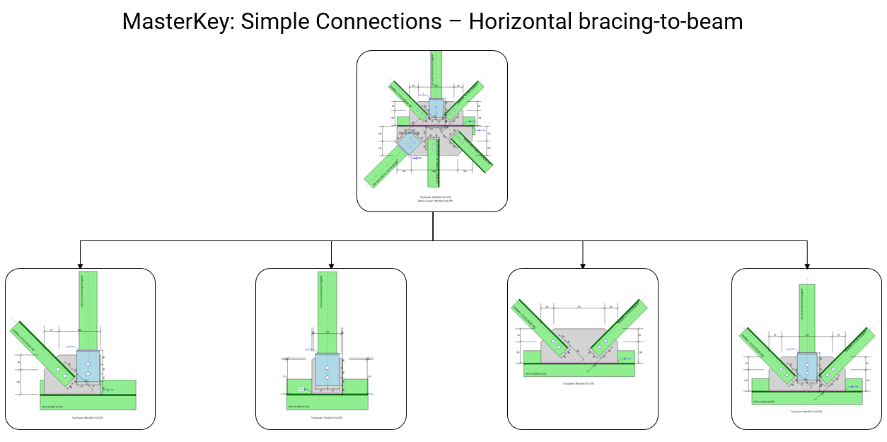 MasterKey: Simple Connections - Horizontal bracing to beam connections