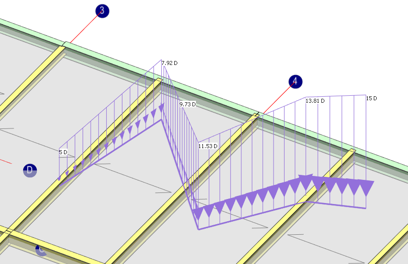 Varying polyline load on roof panel in MasterFrame