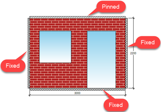 Masonry wall model with openings