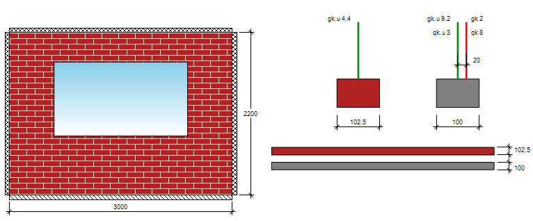 Cavity masonry wall model with loading