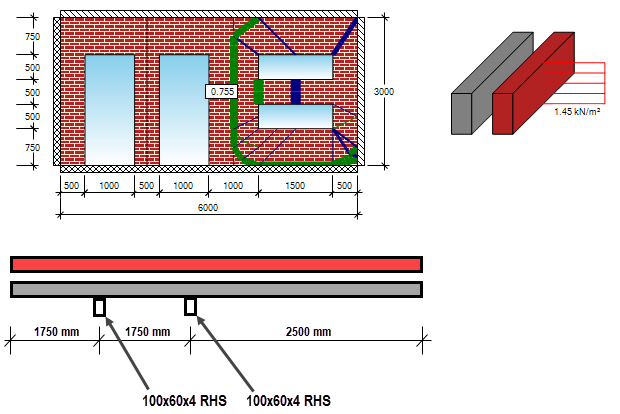 Yield-line analysis of a masonry wall with openings and windposts
