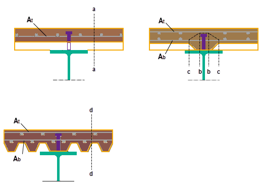Calculating transverse reinforcement in composite beam to Eurocode 4