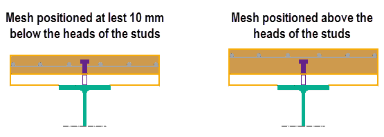 Effect of the reinforcement on the resistance of the shear studs