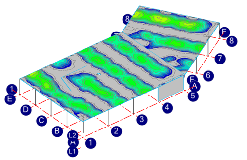 Required slab reinforcement according to the Eurocode