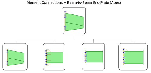 MasterKey: Moment Connections - Beam-to-Beam (Apex) joints