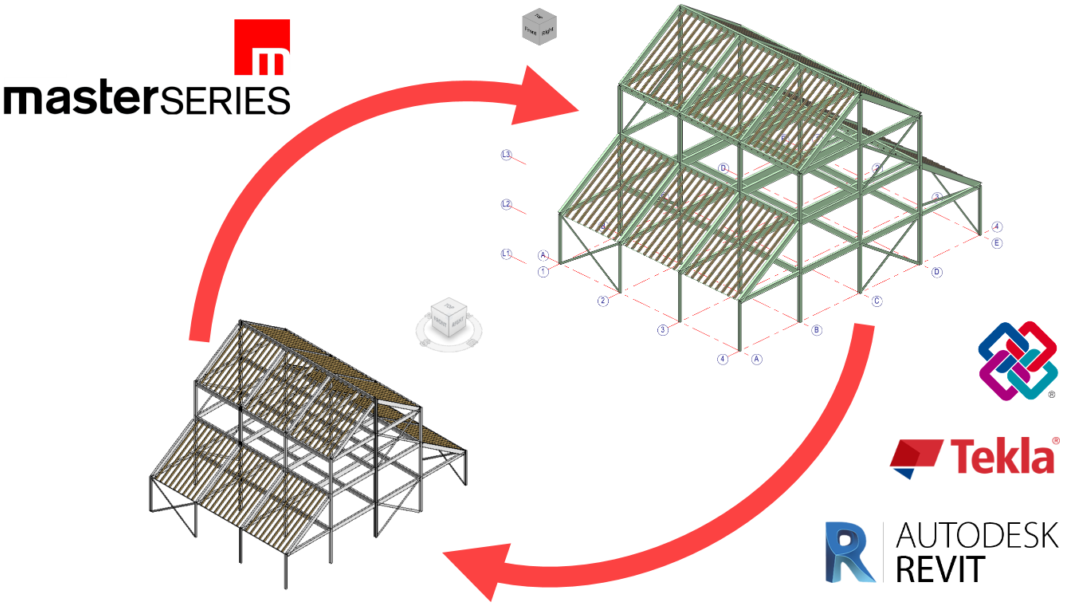 MasterSeries | MasterCAD: BIM Integration | Structural Engineering…
