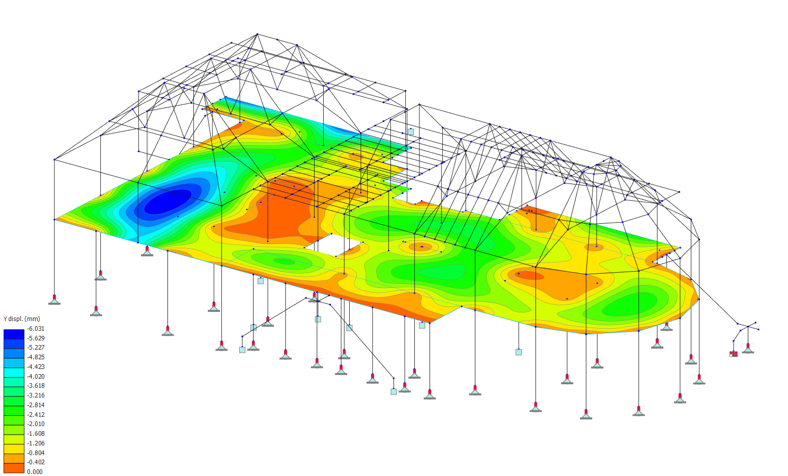Finite element analysis of the concrete slab