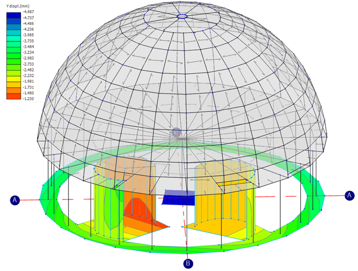 Complete structural analysis of the dome home in MasterFrame