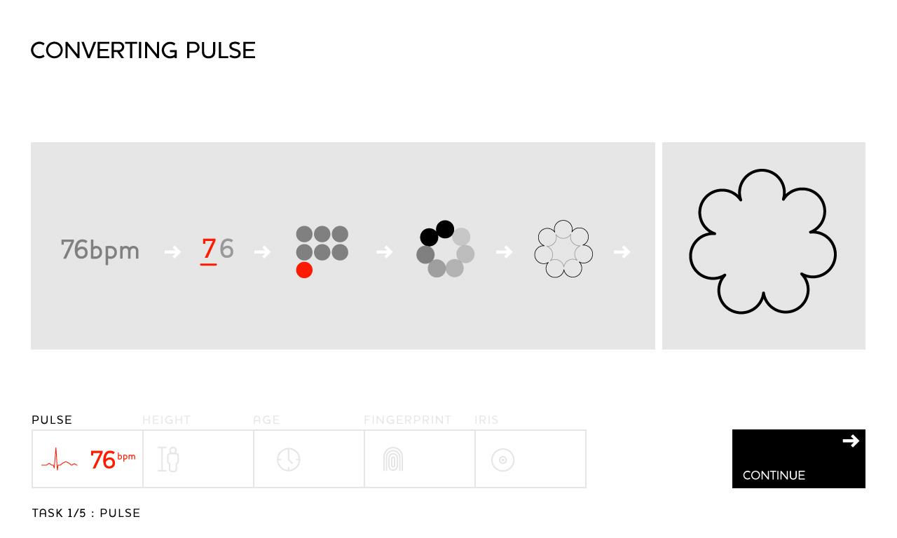 Biometric data visualisation