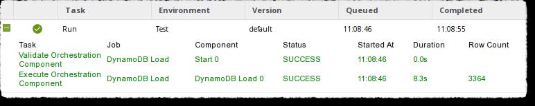 DynamoDB Load Component