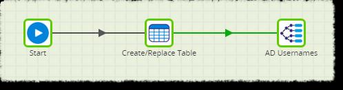 LDAP Query Component