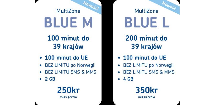 MulitZone BLUE