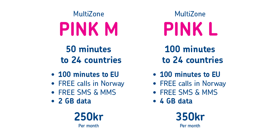 All MultiZone PINK mobile plans