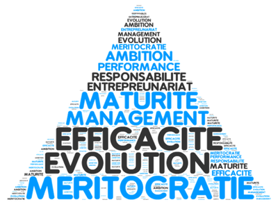 mca-recrute-manager-pyramide-benelux