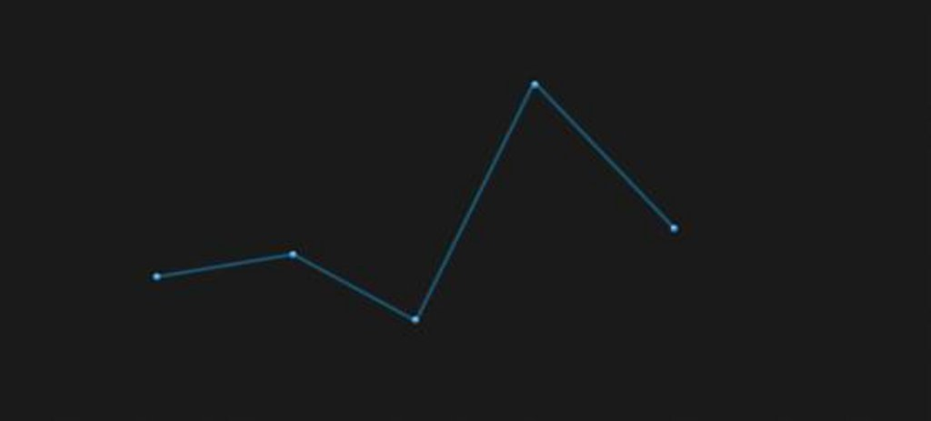 19CSS3-Graph-Animation