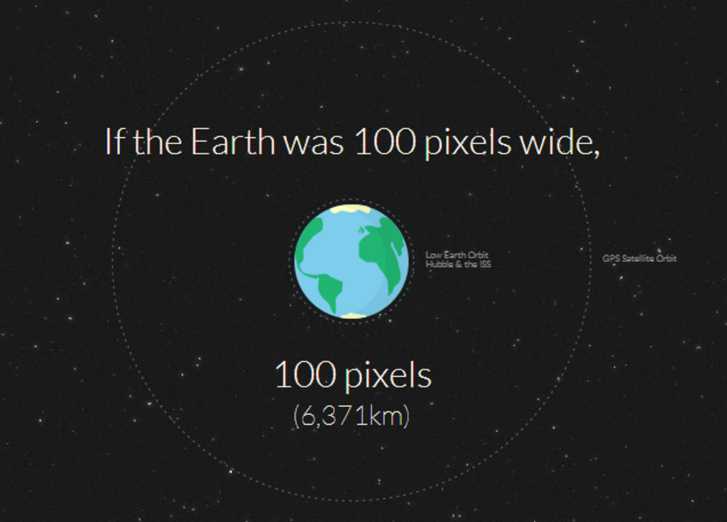 How Far is it to Mars