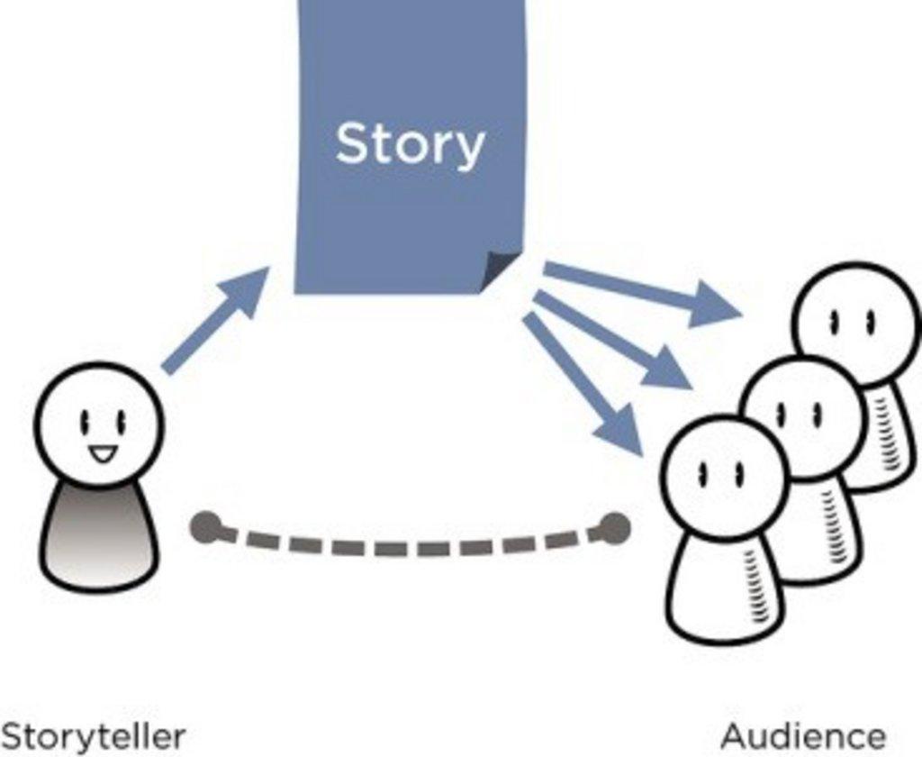 Le rôle de la narration lors d'une présentation