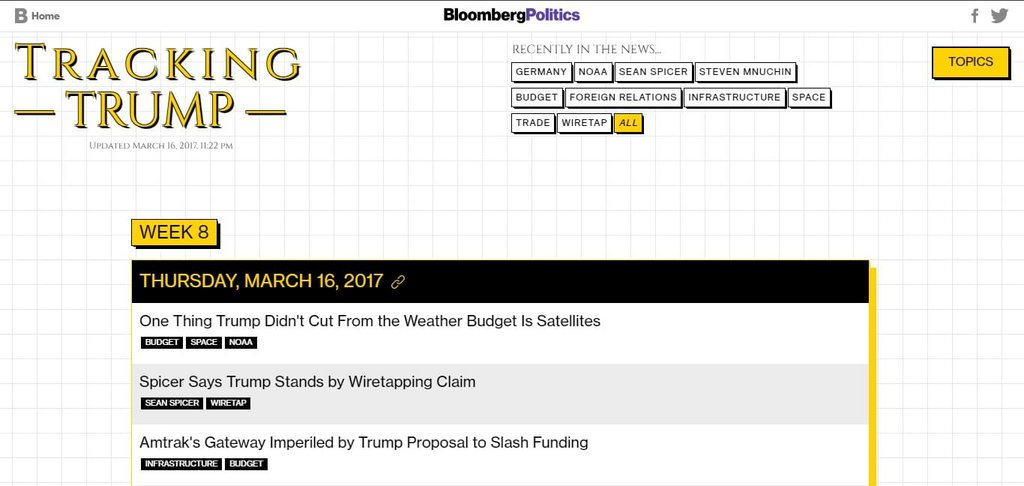 Here's What You Missed From President Trump Today – screenshot 1 – #webdesign #inspiration #design #ux #ui